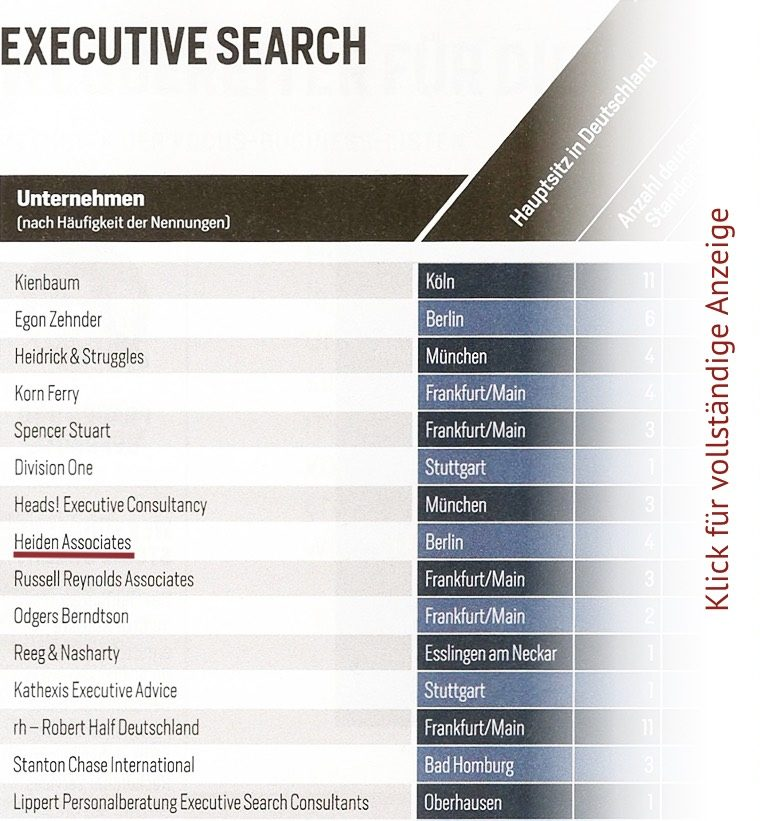Beste Personalberater Deutschland - Executive Search